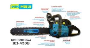 Pila-tsepnaya-Izh-Mash-450b_3-3700x2000
